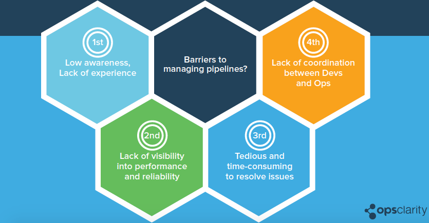 4 barriers to manage pipelines