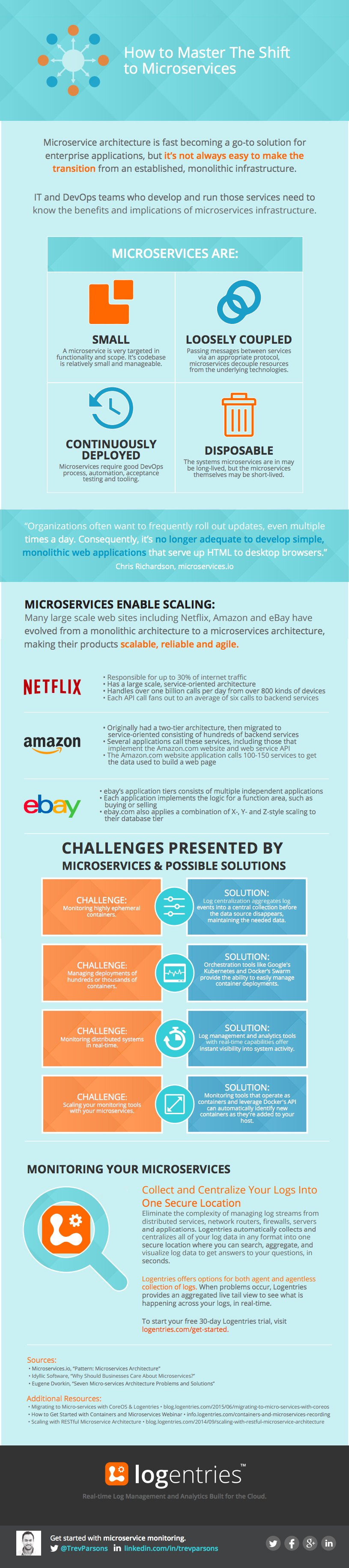 microservices_infographic